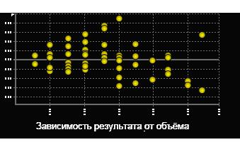 Статистика трейдера